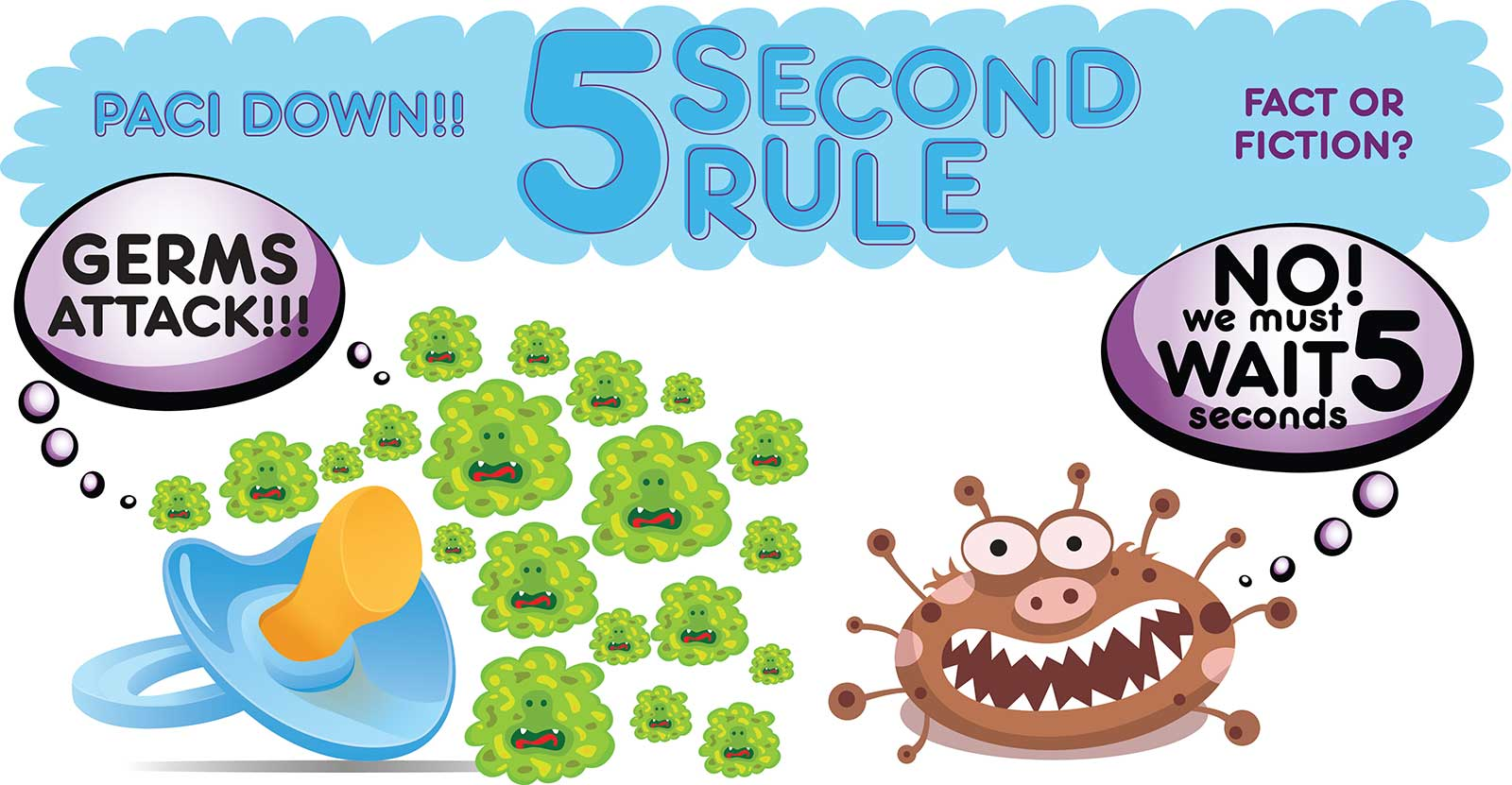 5-second_rule_graphic